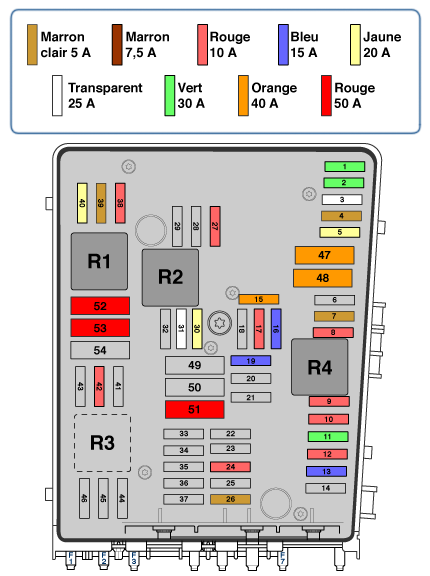 vw tiguan 2011 fuse box diagram  vw  free engine image for